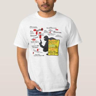 Romney Rob que los pobres dan a la camiseta rica