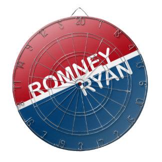 ROMNEY RYAN RETRO BLOCK.png Dartboard