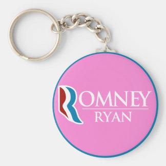 Romney Ryan Round (Pink) Basic Round Button Keychain