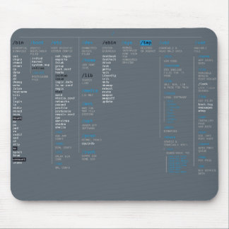 root directory mouse pad