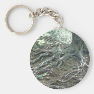 Roots Keychain