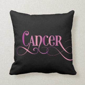 Rosa del cáncer de la muestra del zodiaco de la es almohada