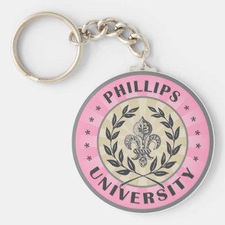 Rosa Phillips de la universidad Llaveros Personalizados
