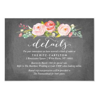 Rose Garden Floral Details Wedding Card