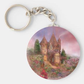 Rose Manor Art Keychain