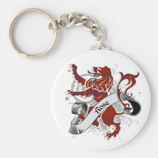 Rose Tartan Lion Keychain