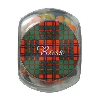 Ross clan Plaid Scottish tartan Glass Candy Jar