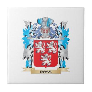 Ross Coat of Arms - Family Crest Ceramic Tiles