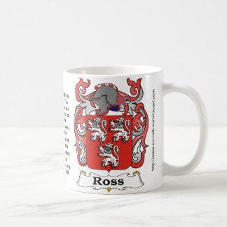 Ross Family Crest on a mug