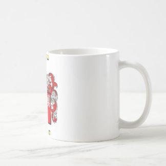 ross (scottish) coffee mug