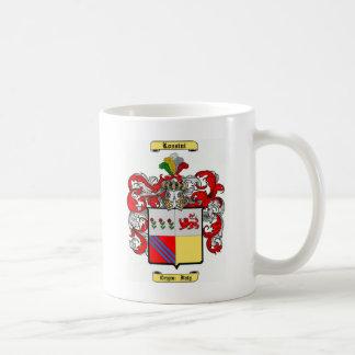 Rossini Coffee Mug