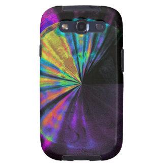 Rotation Samsung Galaxy S3 Cases