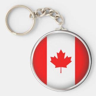 Round Canada Keychain