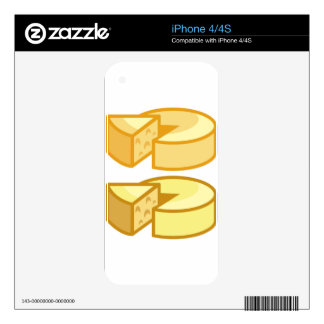 Round cheese decal for iPhone 4