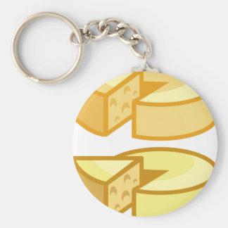 Round cheese keychain