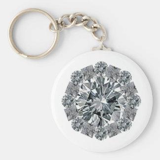 Round Princess Basic Round Button Keychain