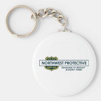 Round Sticker Keychains