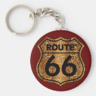 Route 66 Snake Skin Gift Keychain