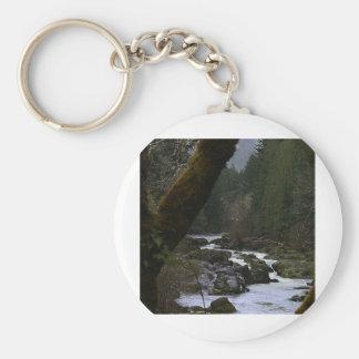 Row River Rapids Keychain