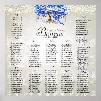 Royal Blue Romantic Heart Leaf Tree Poster