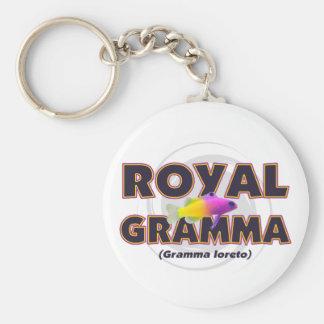 Royal Gramma Basic Round Button Keychain