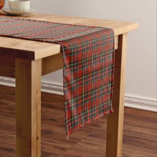 Royal Stewart Red and Blue Scottish Clan Tartan Short Table Runner