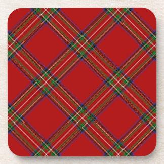 Royal Stewart Tartan Coasters