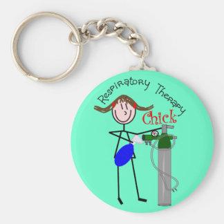 RT Chick O2 Tank and Ambu Bag Stick People Keychain