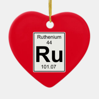 Ru - Ruthenium Ceramic Ornament