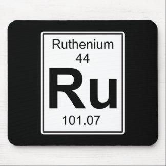Ru - Ruthenium Mouse Pad