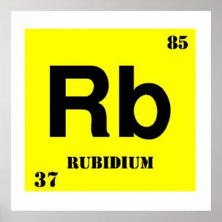 Rubidio Posters