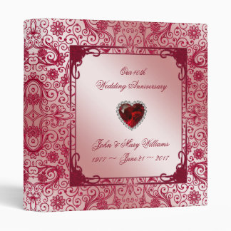 "Ruby 40th Wedding Anniversary 1"" Binder"