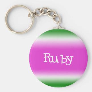 Ruby Keychain