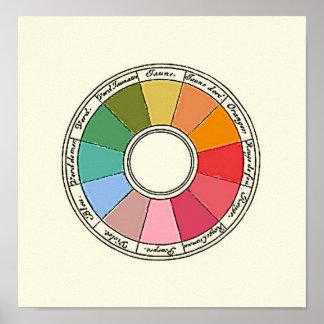 Rueda de color de 300 años póster