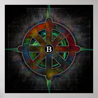 Rueda de Dharma de la energía Póster