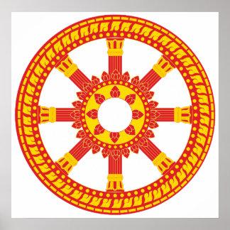 Rueda de Dharmachakra del símbolo de Ashtamangala  Posters