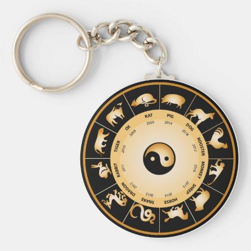 Rueda del zodiaco de Chiinese Llavero