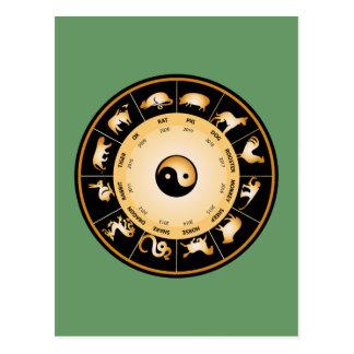 Rueda del zodiaco de Chiinese Postal