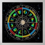 Rueda del zodiaco impresiones