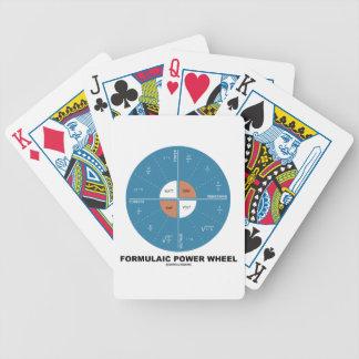 Rueda formulista del poder (ecuaciones de la barajas de cartas