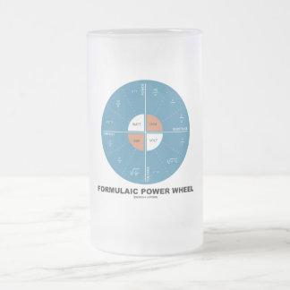 Rueda formulista del poder (ecuaciones de la taza de cristal
