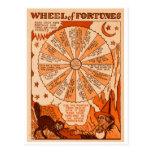 Rueda retra de Halloween del kitsch del vintage de Postales