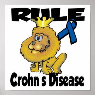 Rule Crohns Disease Poster