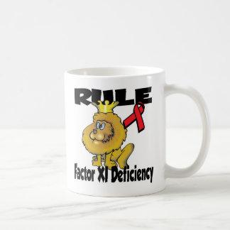 Rule Factor XI Deficiency Classic White Coffee Mug