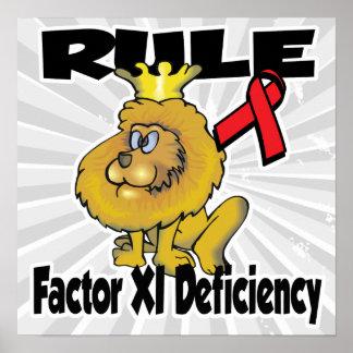 Rule Factor XI Deficiency Poster