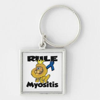 Rule Myositis Keychains