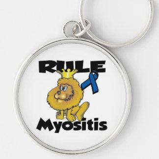 Rule Myositis Keychain