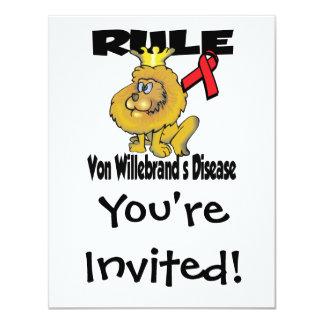 Rule Von Willebrands Disease Comunicados