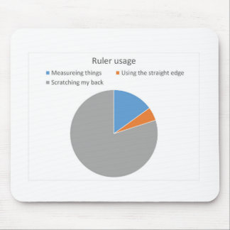 Ruler usage chart mouse pad