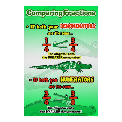 Rules of Comparing Fractions = Poster/Anchor Chart | Zazzle